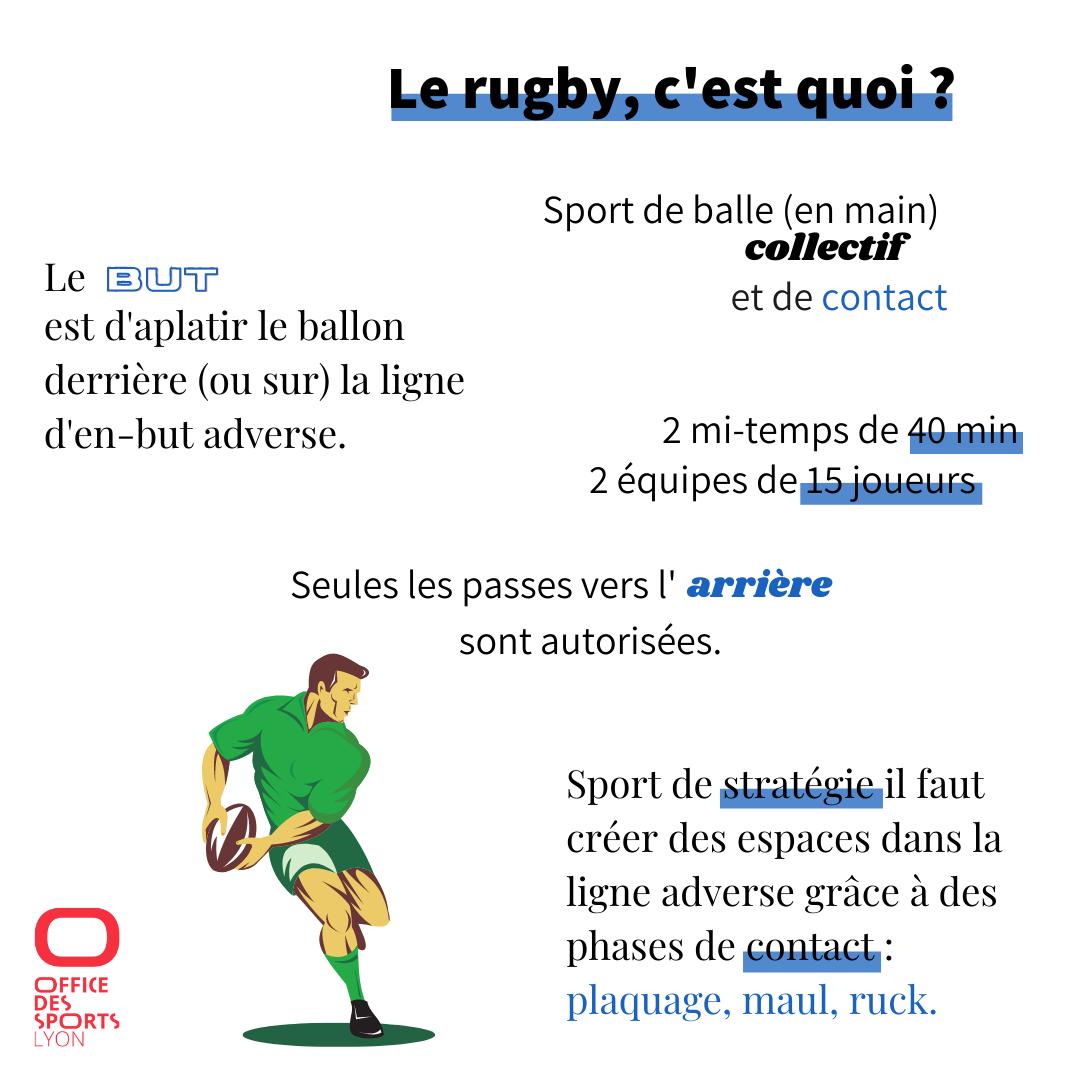 Sport du mois - rugby